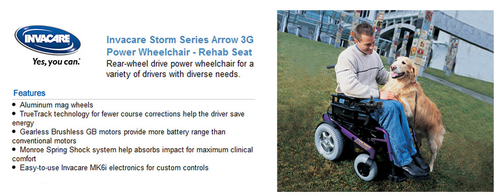 Invacare Storm Series